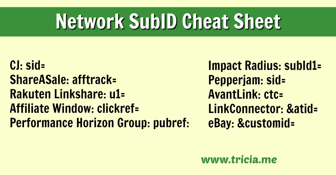 Affiliate Network SubIds