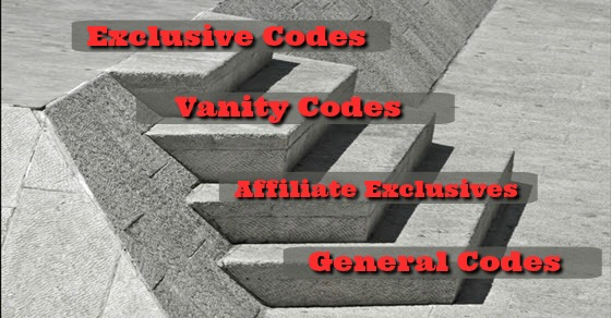 Affiliate Coupon Codes